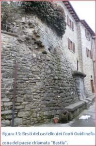 Figura 13 Bastia